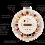 medelert automatic pill dispenser